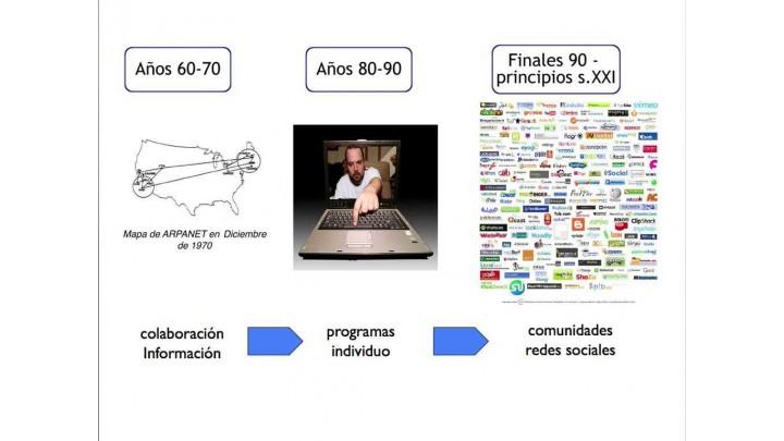 Internet: evolución ...y llega la Web 2.0