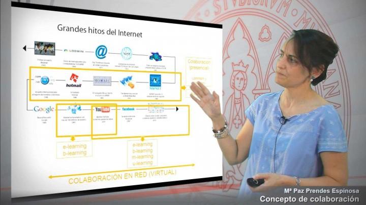 Concepto de Colaboración desde la Tecnología Educativa