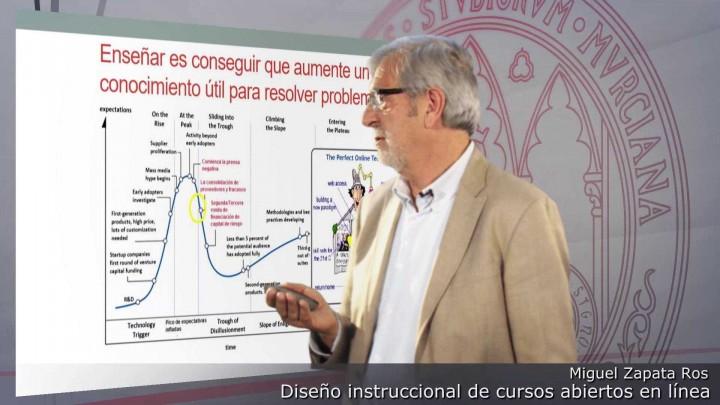 """Presentación extensa del curso """"Diseño instruccional de cursos abiertos en línea"""""""