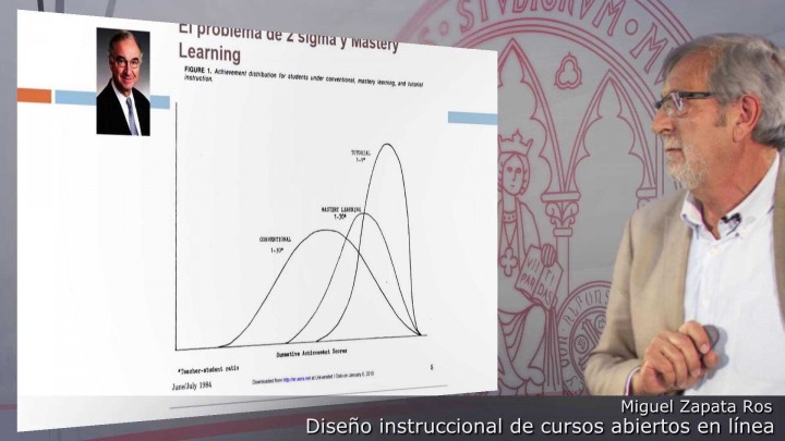 """Presentación del curso """"Diseño instruccional de cursos abiertos en línea"""""""