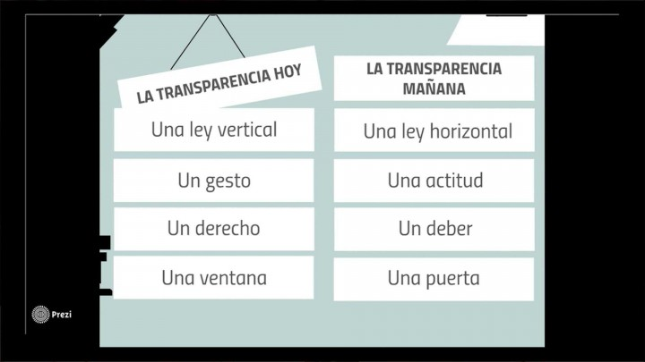 2ª Mesa - Una sociedad transparente