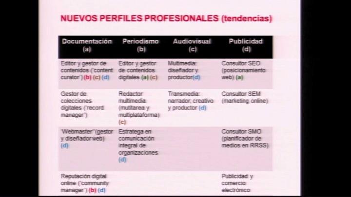 9. Nuevos perfiles profesionales