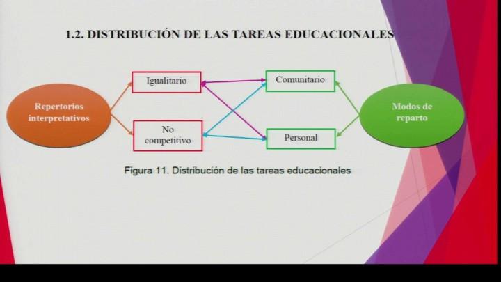 Ecoaldeas y Feminismo