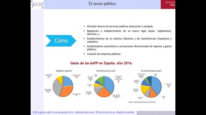 Grupo de innovación docente de Economía Aplicada. Sector Público