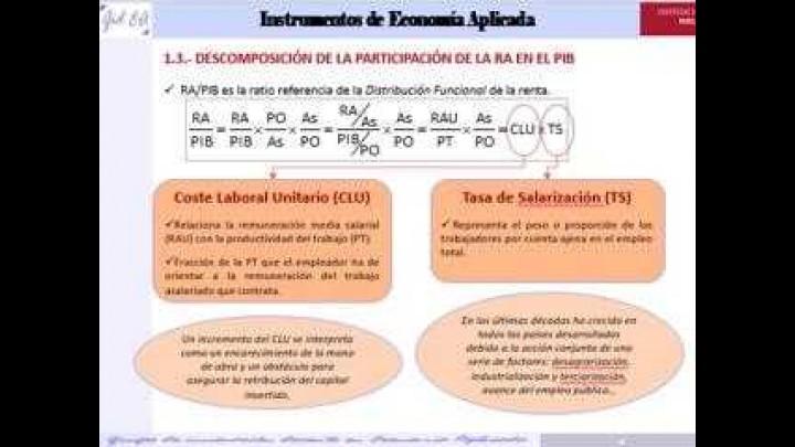 Grupo de innovación docente de Economía Aplicada. Distribución de la renta