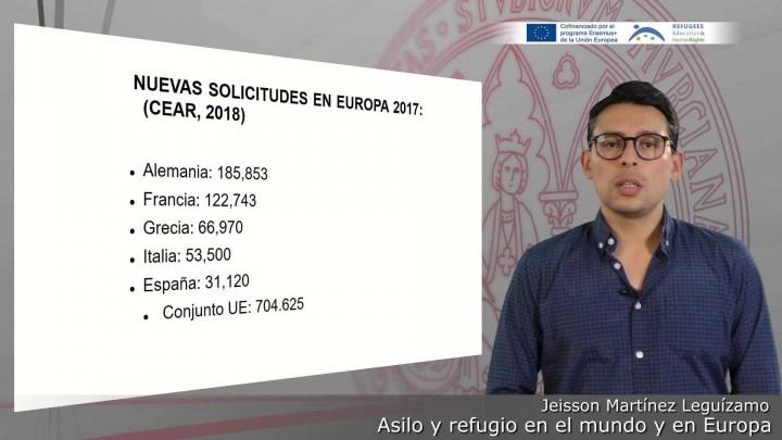 Asilo y refugio en Europa y en el mundo