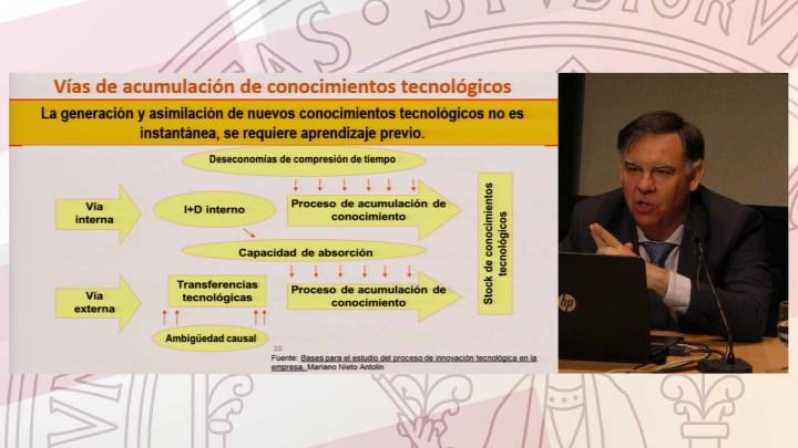 Gestión y transferencia de la innovación tecnológica