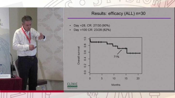 Células CAR-T en centros académicos. La experiencia del Hospital Clínico.