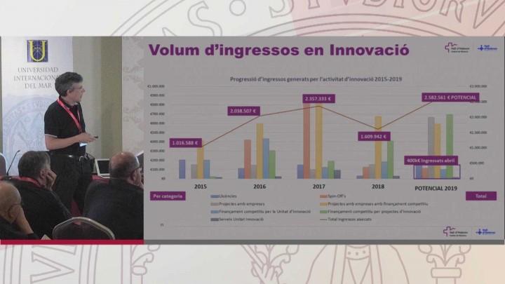 Pistas y preguntas clave para mejorar la investigación traslacional en España.