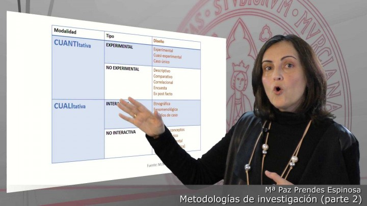 Metodologías de Investigación (parte 2)