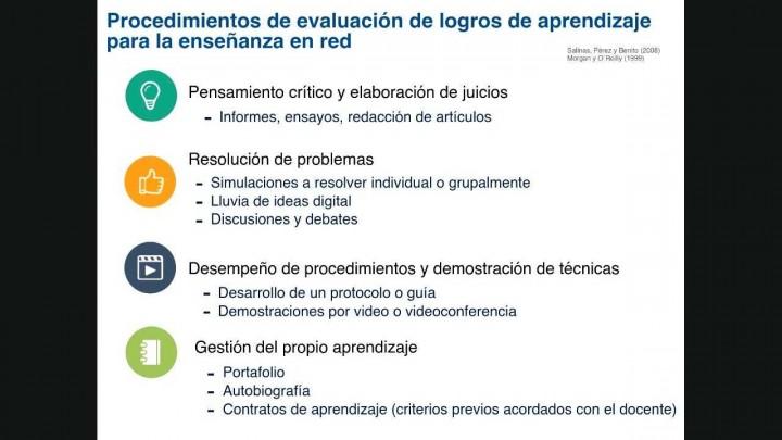 La evaluación en red. María del Mar Sánchez, Facultad de Educación.