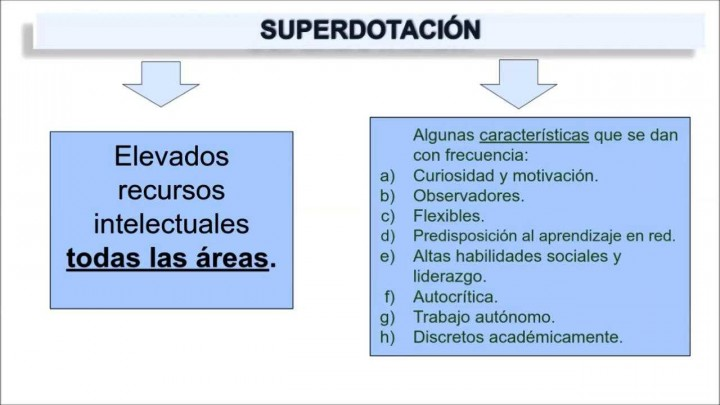 """Seminario web """"Alumnado con Altas Capacidades (1ª parte)"""""""