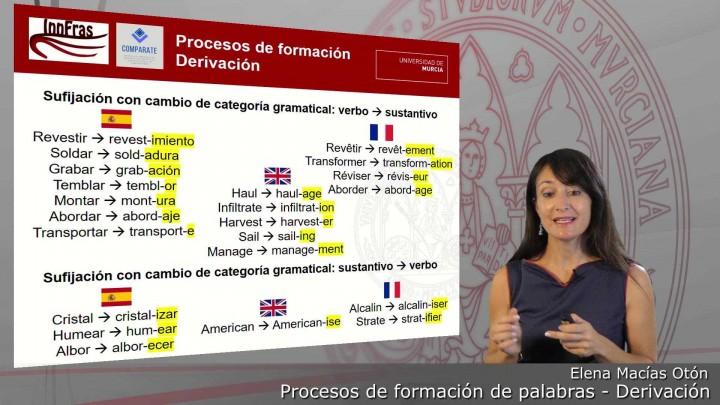 08-Procesos de formación de palabras-Derivación