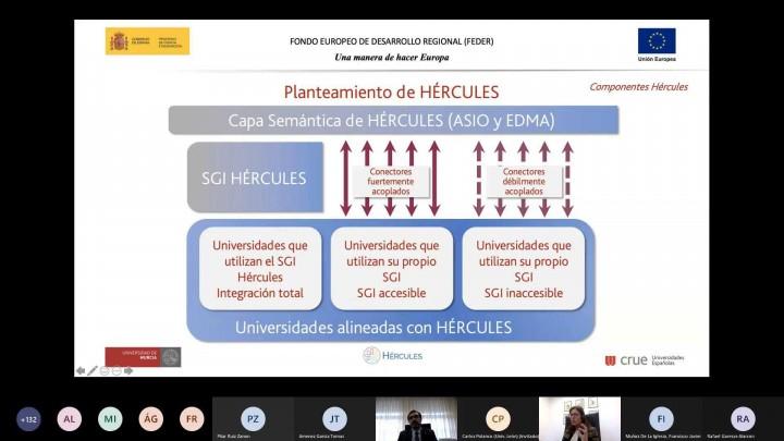 Jornada CRUE Avances Proyecto Hércules