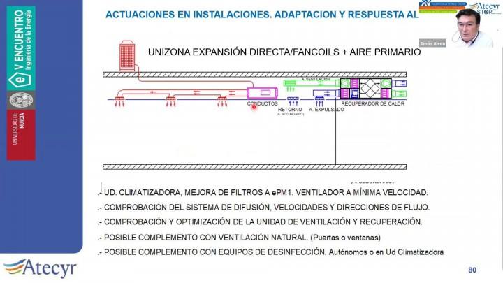 Aledo Vives, S. - Actuaciones en las instalaciones de climatización, adaptación y respuesta ante la COVID'19
