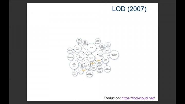 01.Introduccion a la web semantica
