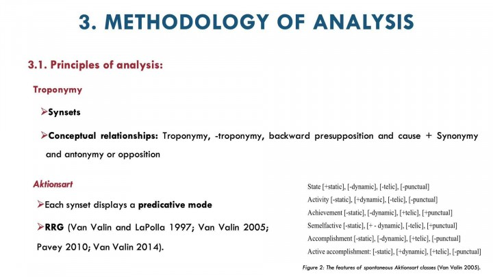 Semantic Map of Old English Lexical Paradigms: Toponymy and Aktionsart in the strong verb (...)