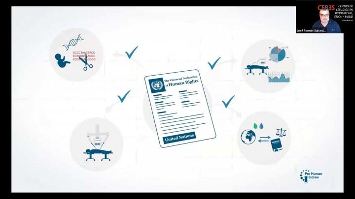 Presentación del Proyecto Europeo Pro Human Biolaw (José R. Salcedo)