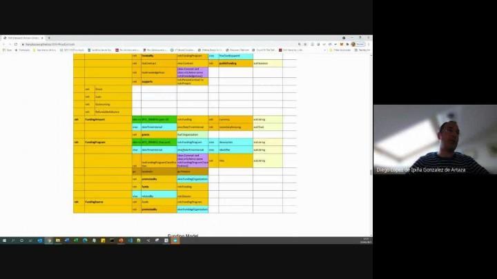 Píldora 5 ROH Modelando y consultando información de financiaciones