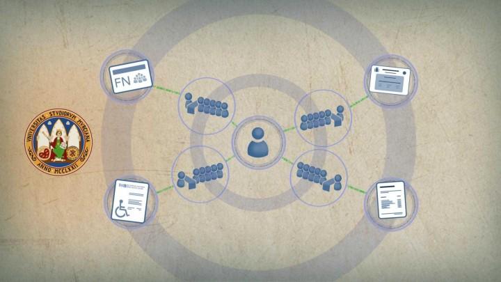 Convenio Interoperabilidad UMU-CARM