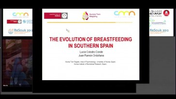 The evolution of breastfeeding in southern Spain